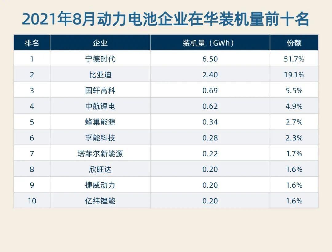 制表:每经记者 李硕