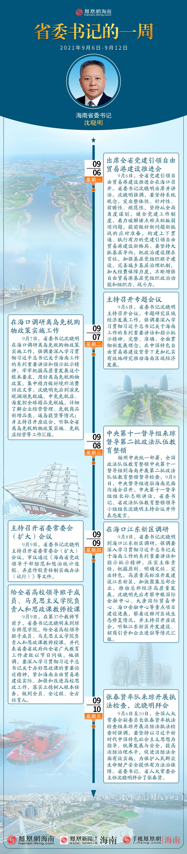 圖解:三分鐘速讀丨海南省委書記沈曉明的一周(2021年9月6日至9月12日)