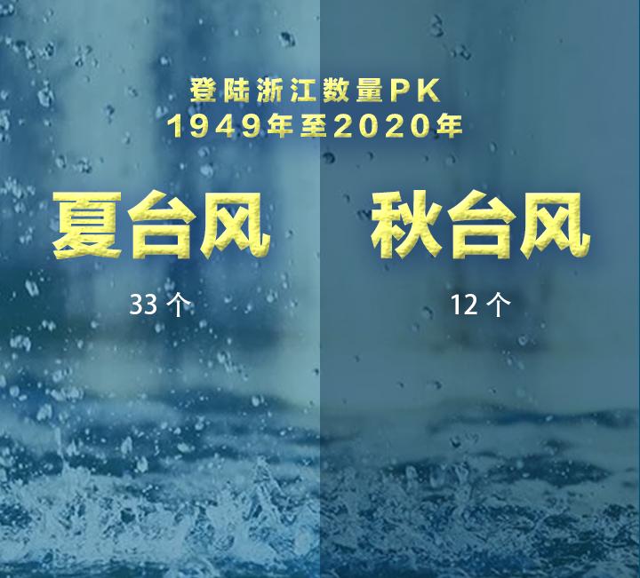 秋台风PK夏台风_11.png