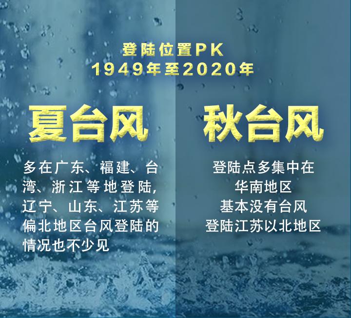 秋台风PK夏台风_09.png