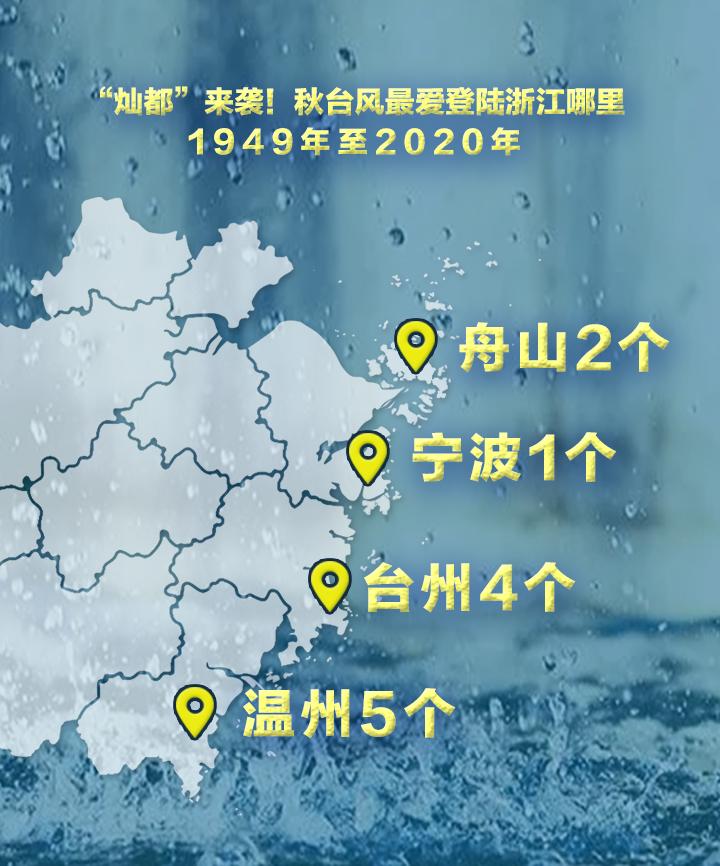 秋台风PK夏台风_13.png