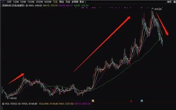 股民懵了!200多億龍頭剛解禁就遭減持 節后這些股也懸了