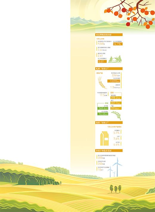 数据来源:农业农村部 国家统计局