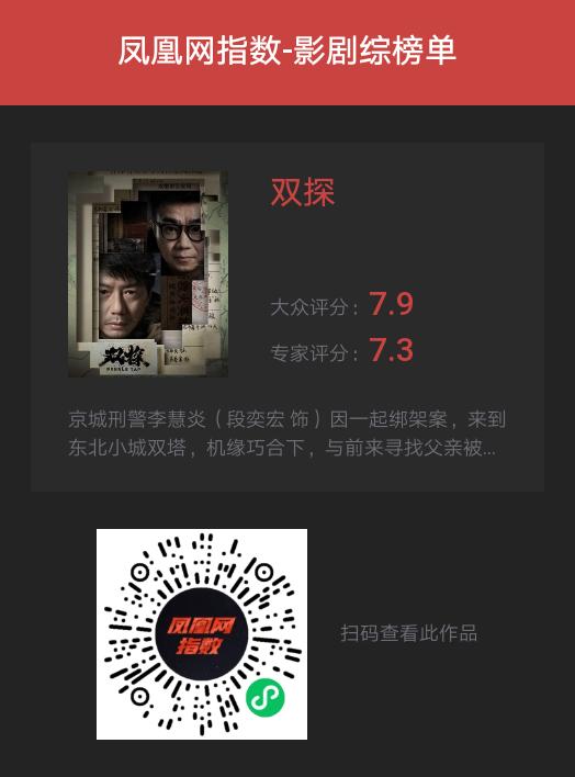 《双探》凤凰网指数大众评分7.9进入年榜TOP10,《司藤》掉出年榜