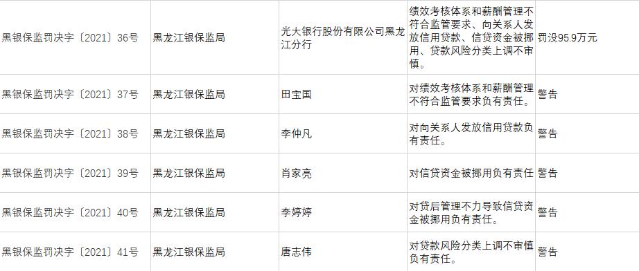 图源:凤凰网财经《银行财眼》统计