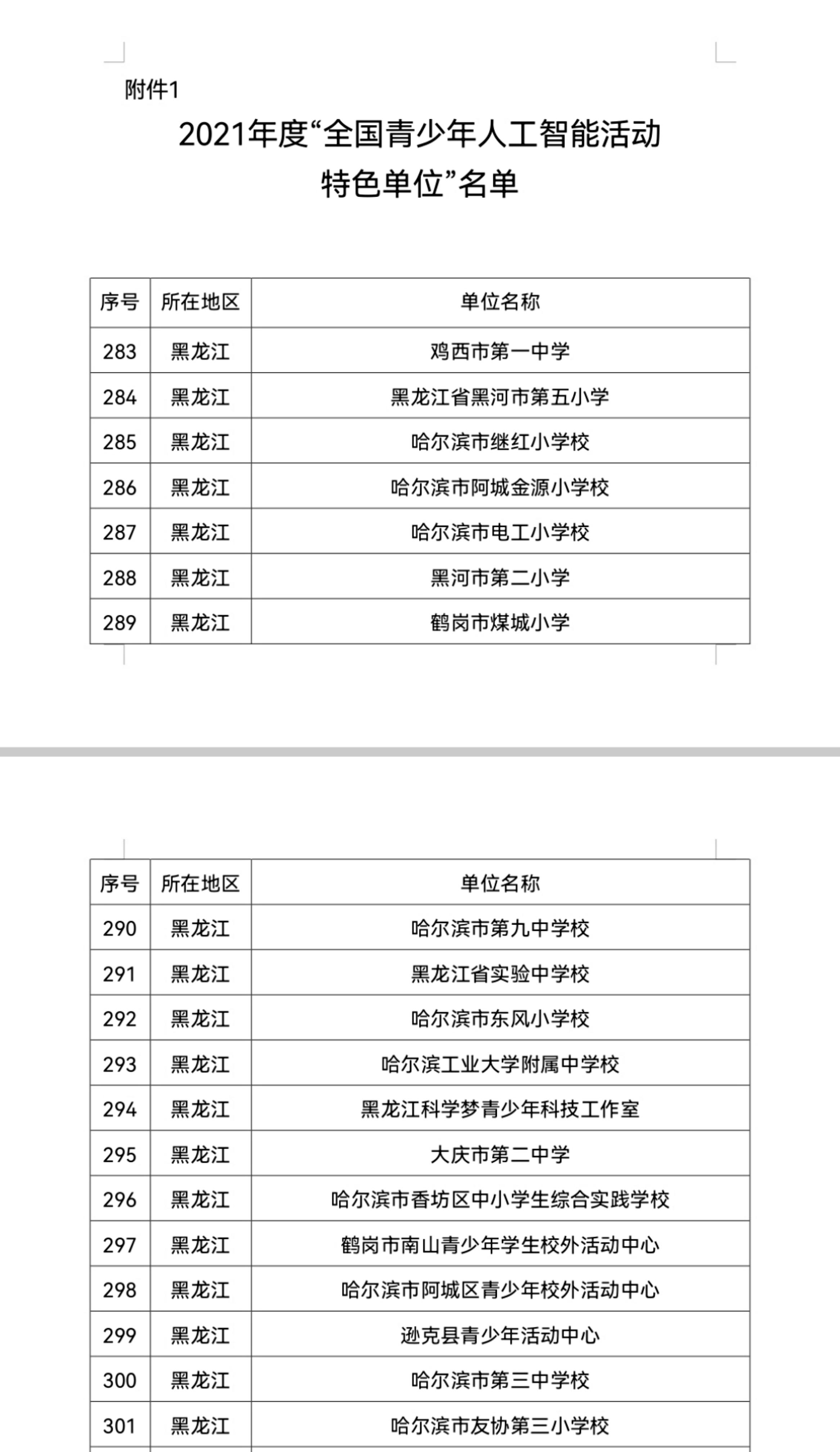 """""""全国青少年人工智能活动特色单位""""称号名单公布,黑龙江省19所学校上榜"""