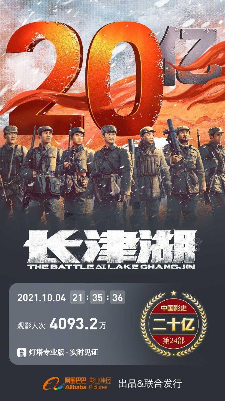 《长津湖》成为中国内地影史第24部票房破20亿的电影