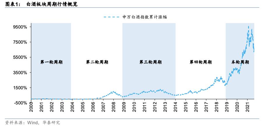 图表来源:华泰证券
