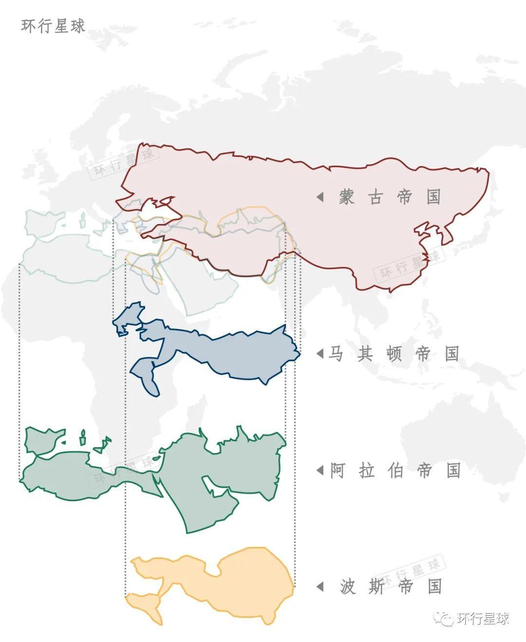 历史上众多超大帝国都促进了区域交流 蒙古帝国是其中最大之一