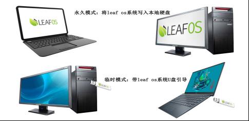 如何升级旧PC并实现高效的云桌面办公?