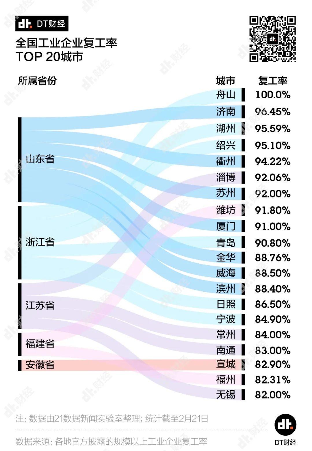 国际人口迁移表格整理_国际人口迁移图