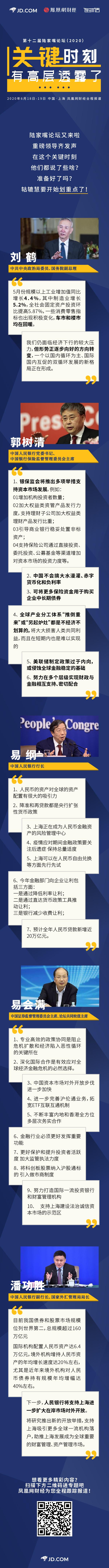 信息量极大!中国金融高层陆家嘴重磅发声,释放这些信号