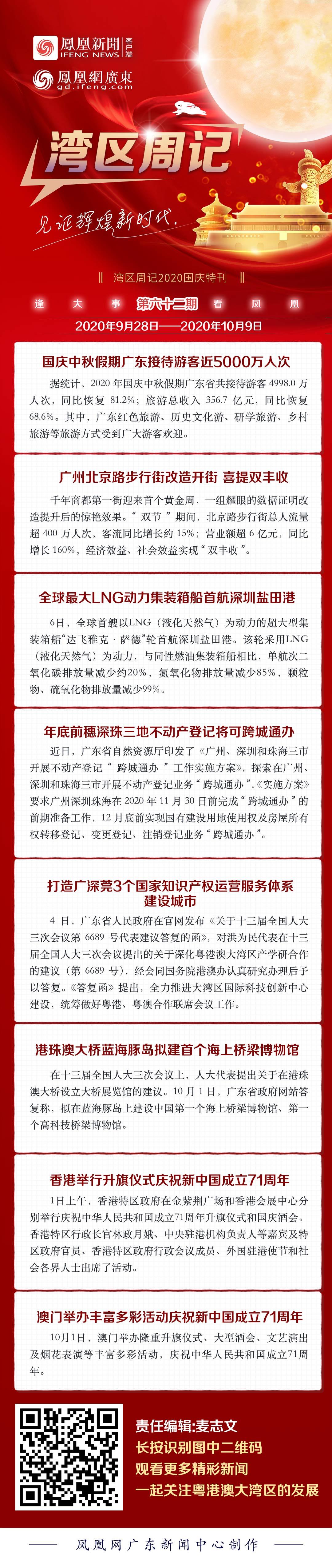湾区周记No.62丨国庆中秋假期广东接待游客近5000万人次