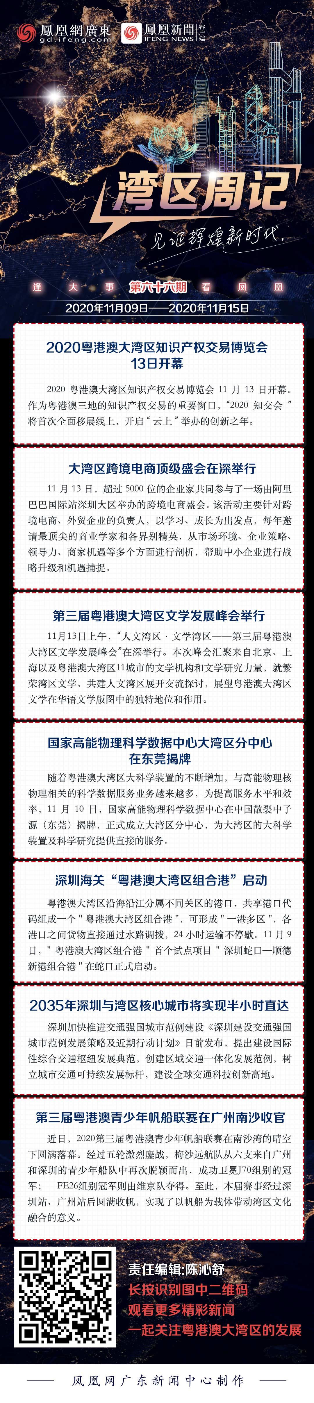 湾区周记No.66丨2020粤港澳大湾区知识产权交易博览会开幕