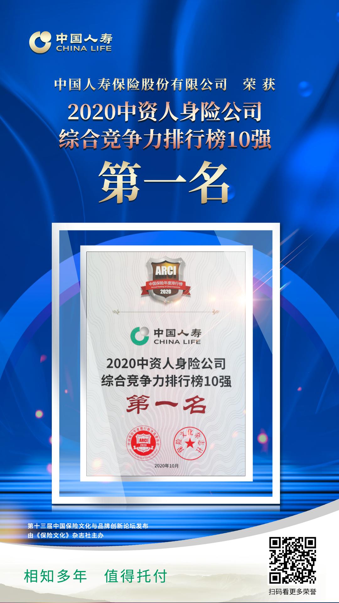 """中国人寿荣列""""2020年中资人身险公司综合 竞争力排行榜10强""""第一名"""
