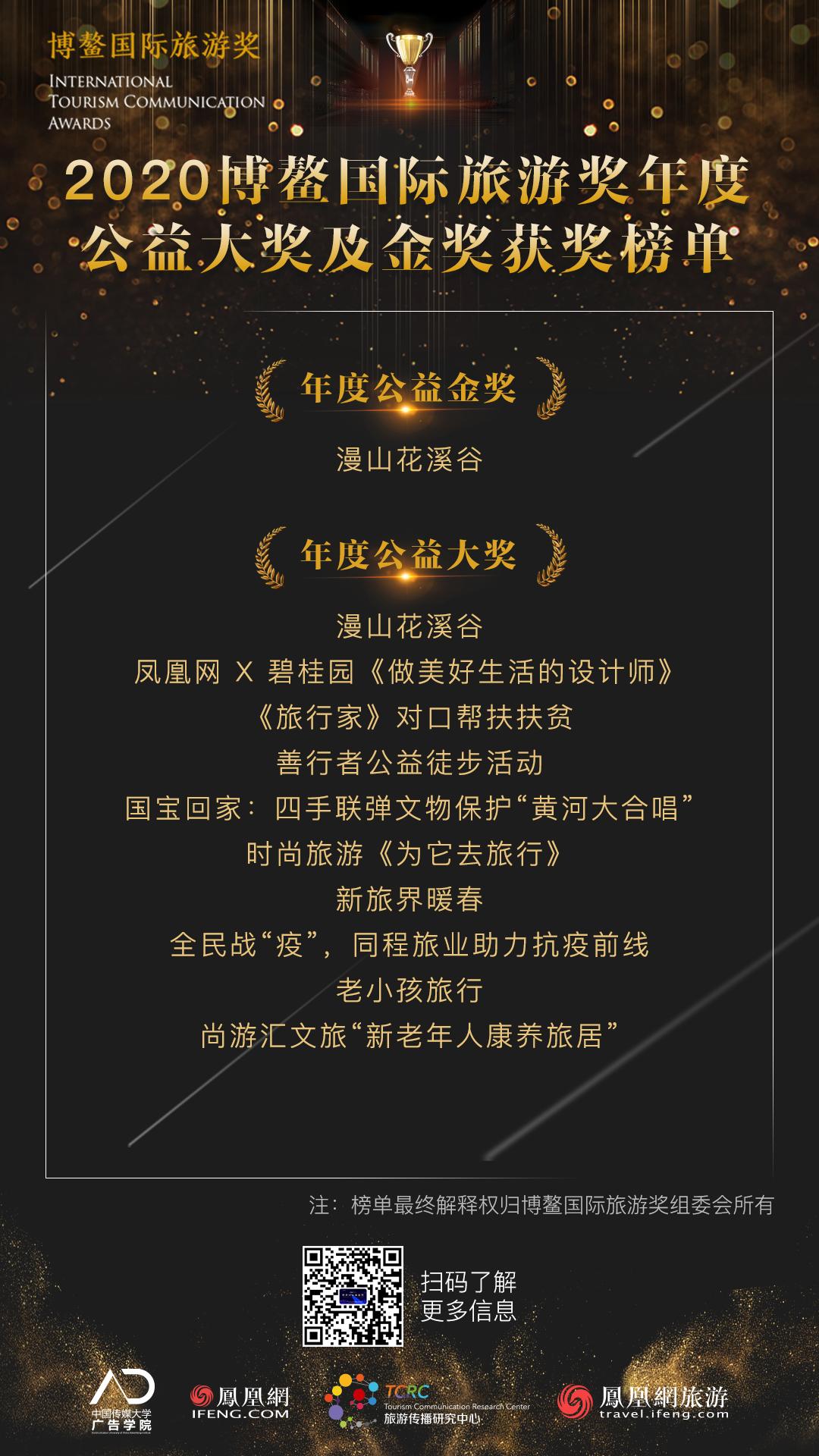荣耀之夜!2020博鳌国际旅游奖年度公益大奖及金奖获奖名单公示