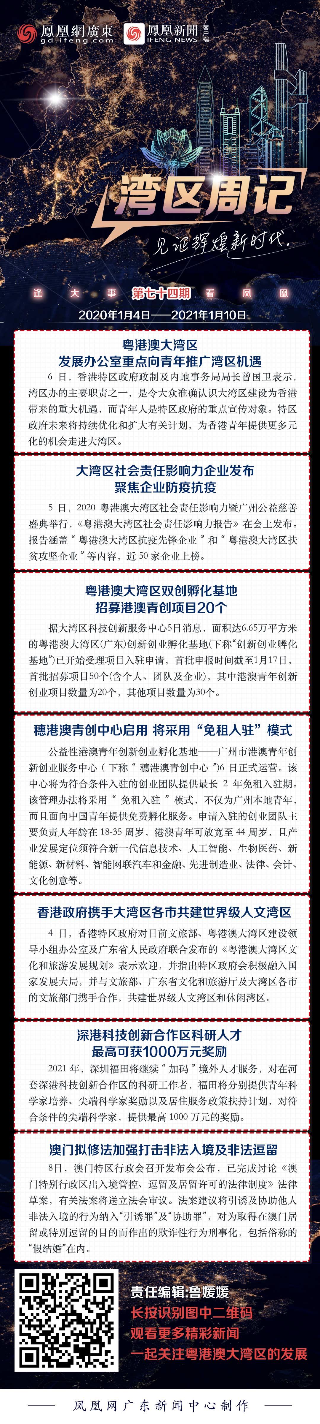 """湾区周记No.74丨穗港澳青创中心启用 采取""""免租入驻""""模式"""