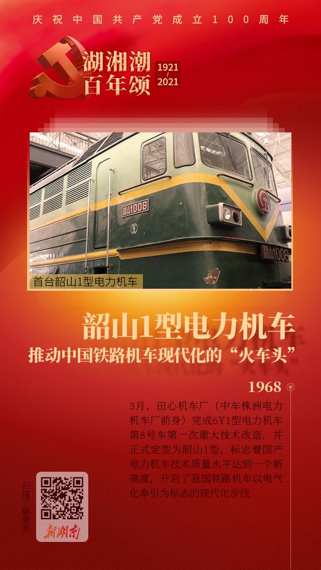 """韶山1型电力机车:推动中国铁路机车现代化的""""火车头"""""""