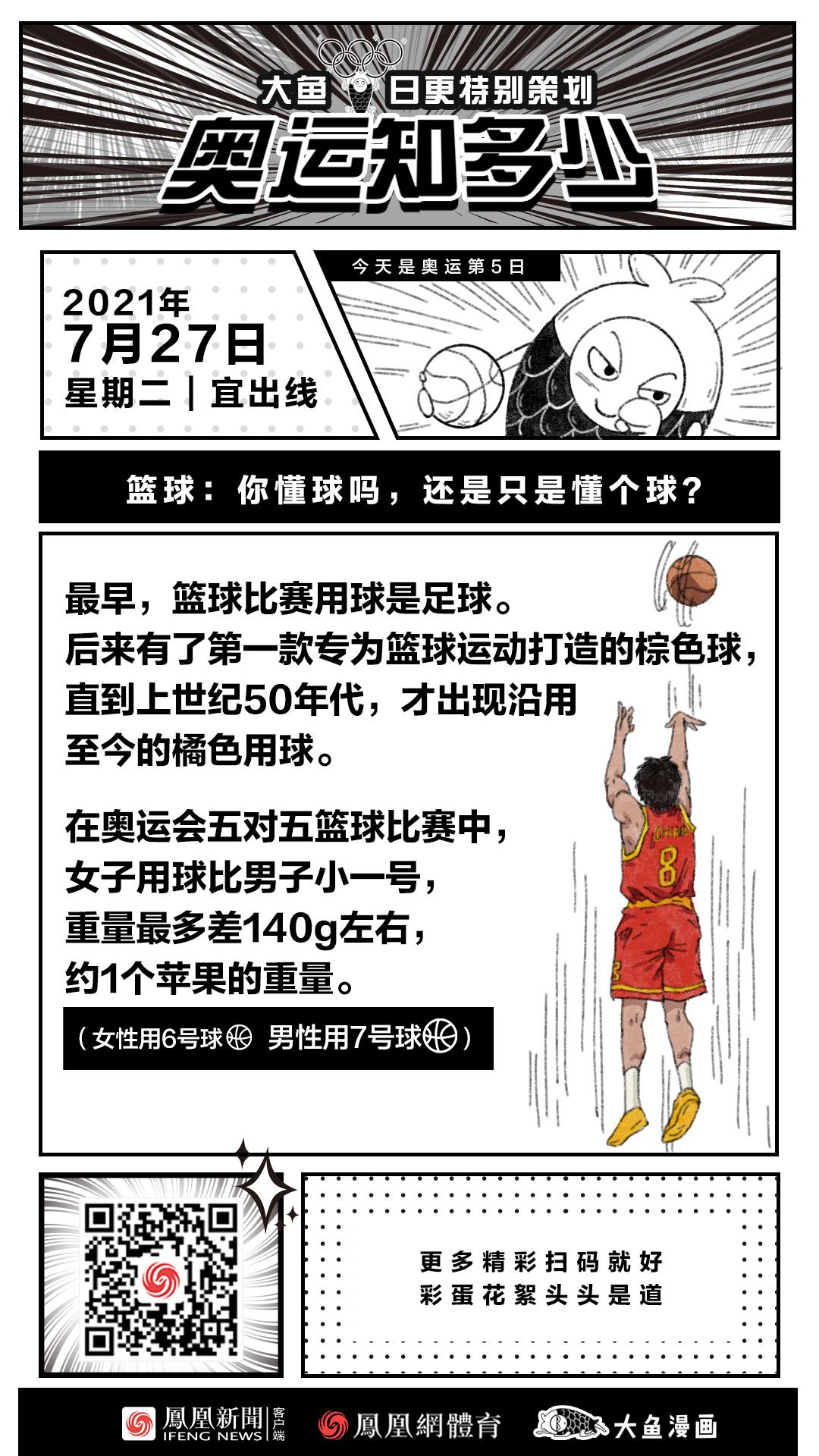 奥运知多少:篮球用球男女有别?|大鱼漫画