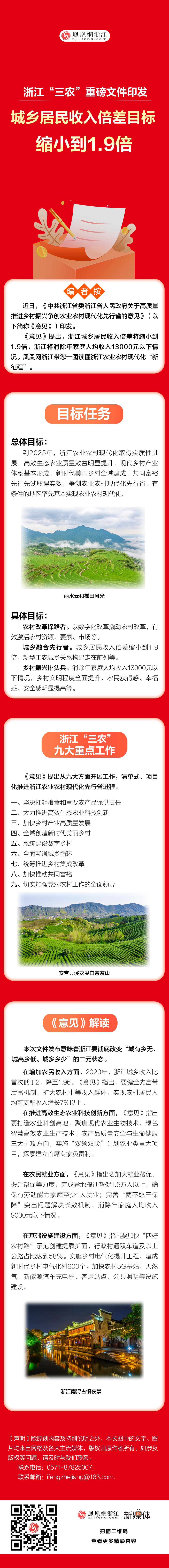 """浙江""""三农""""文件印发:到2025年城乡居民收入倍差缩小到1.9倍"""