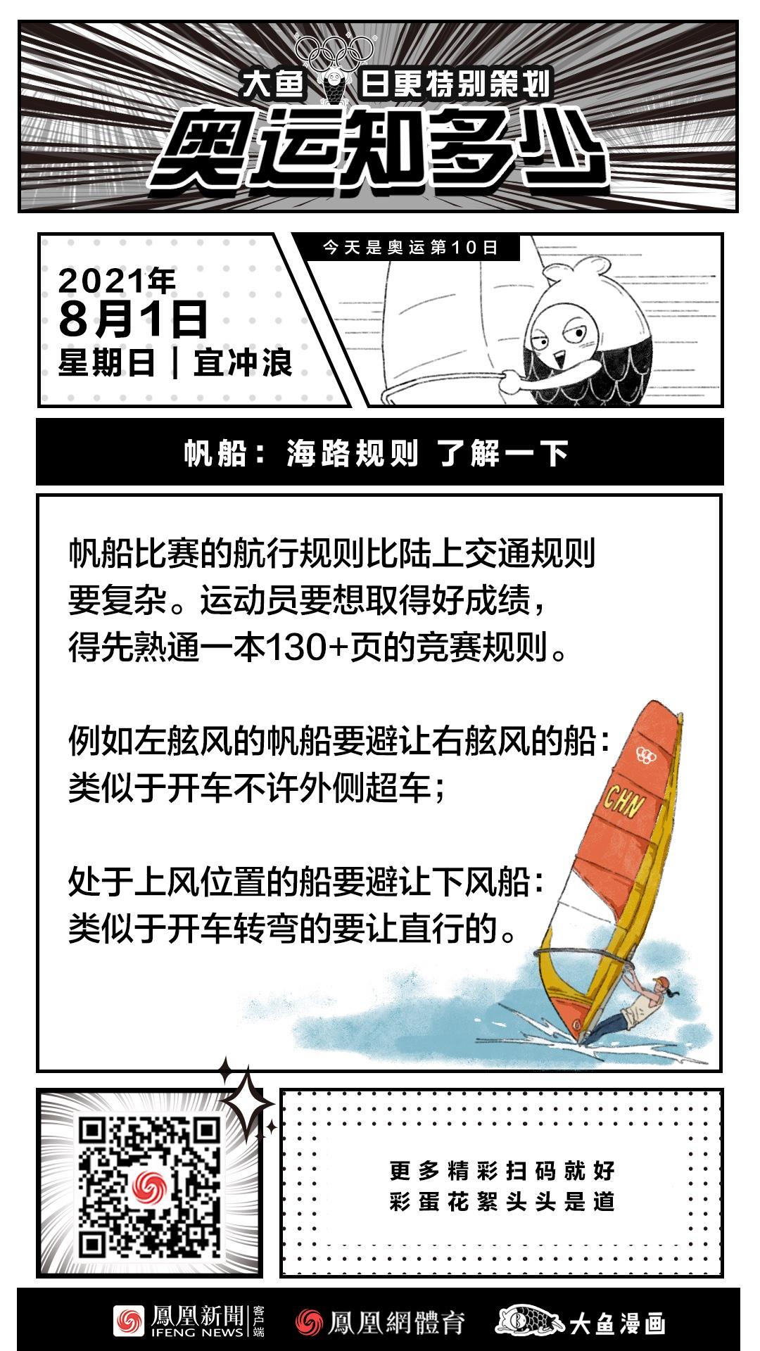 奥运知多少:海上航行有多复杂?|大鱼漫画
