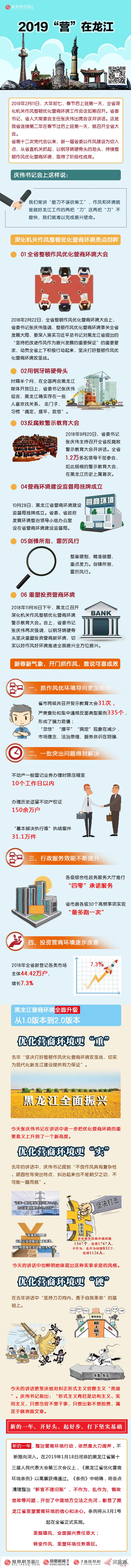 """2019""""营""""在龙江——整顿优化营商环境工作回眸"""
